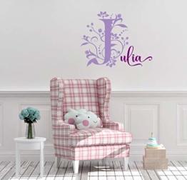 Wandtattoo Kinderzimmer Monogramm